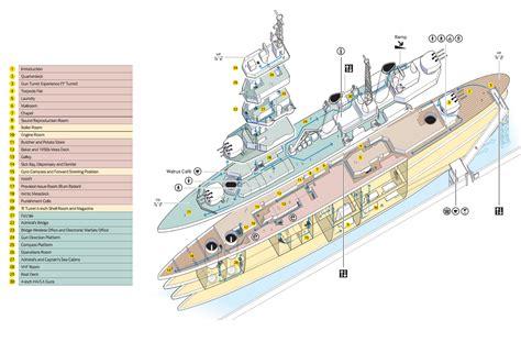 Floor Plan Of Hospital tips for visiting the hms belfast family vacation plans