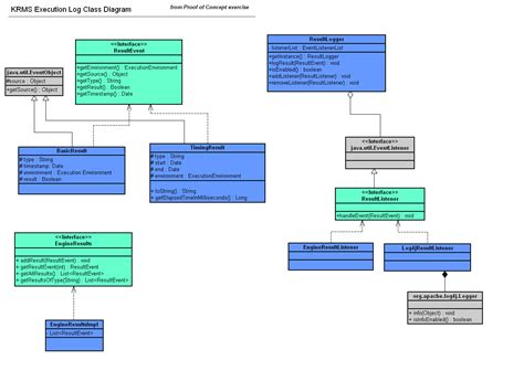 class diagram editor class diagram editor images how to guide and refrence