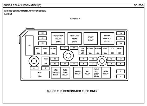 hyundai accent fuse box diagram for 2008 get free image