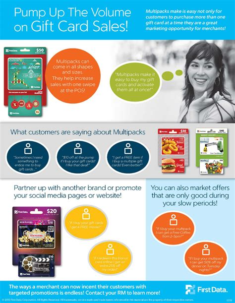 increase gift card sales with multipacks first data - First Data Gift Card