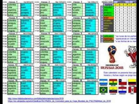 Calendario Eliminatorias Rusia 2018 Excel Fixture En Excel Eliminatoria Rusia 2018
