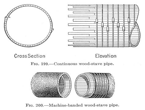 cross section of pipe sewer history photos and graphics