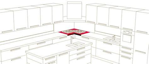 Costo Cucina Metro Lineare by Schema Per Determinare Il Costo Top Okite