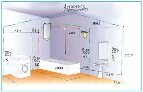 impianto elettrico in bagno come progettare l impianto elettrico bagno