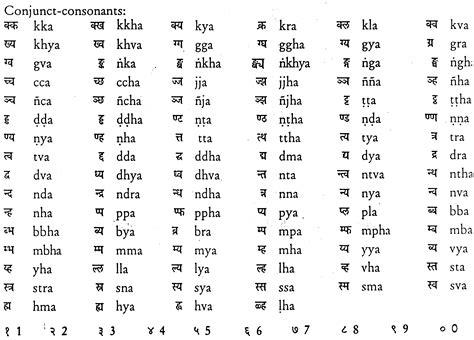 sanskrit alphabet chart image gallery devanagari alphabet