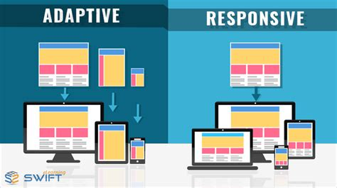adaptive layout vs responsive design multi device elearning responsive elearning design or