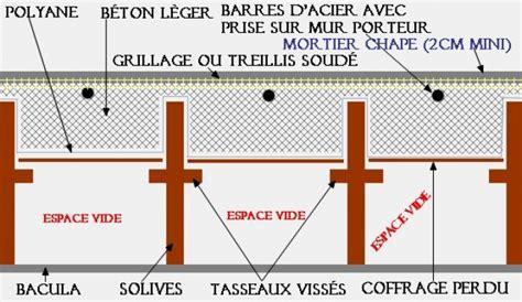 Chape L G Re Plancher Bois 2669 by Poser Du Carrelage Sur Plancher Bois Digpres