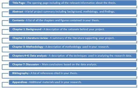 history dissertation structure dissertation structure