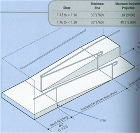 materials structures standards boing boing