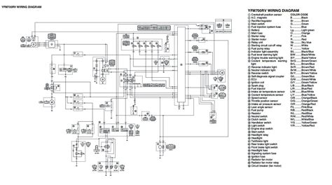 yfz450 cdi wiring diagram raptor wiring diagram wiring
