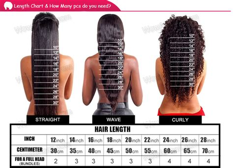 how many bundles do you need for a vixen sew in how many bundles do you need for vixen sew in
