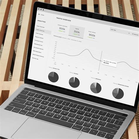Introducing Updated Squarespace Analytics The Official Squarespace Blog Squarespace App Template