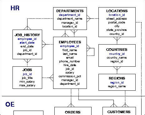database diagram visio database modeling using visio databasejournal