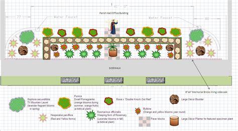 Landscape Definition Excel Landscape Design Using Ms Office Central Gardening