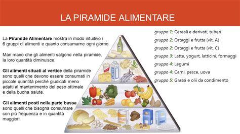 la piramide alimentare in francese laboratorio di tecnologie didattiche ppt