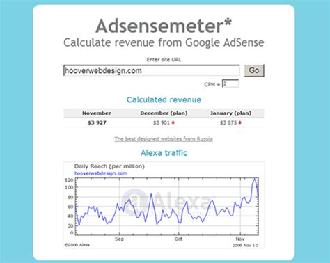adsense revenue calculator hoover web design blog