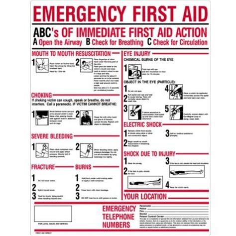 the s guide the abc s of a books abc s of emergency aid sign 24 quot x 19 quot plastic