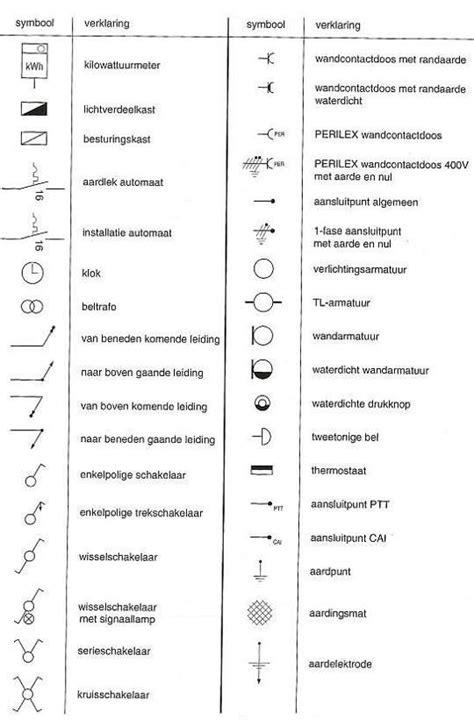 wbdbo betekenis elektrische symbolen google zoeken interiors