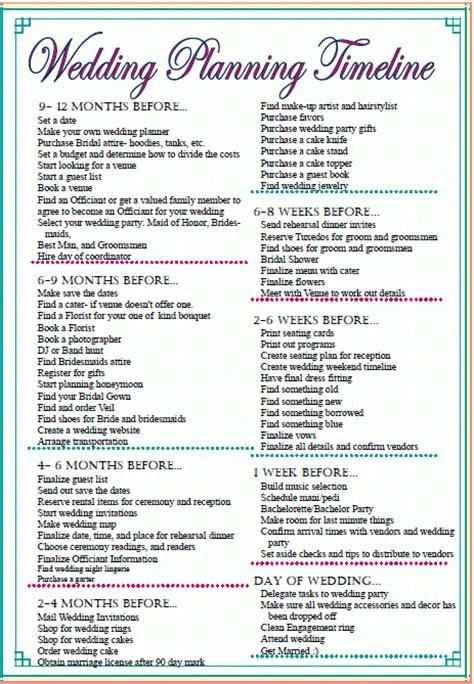 sleepless  diy bride country wedding checklist