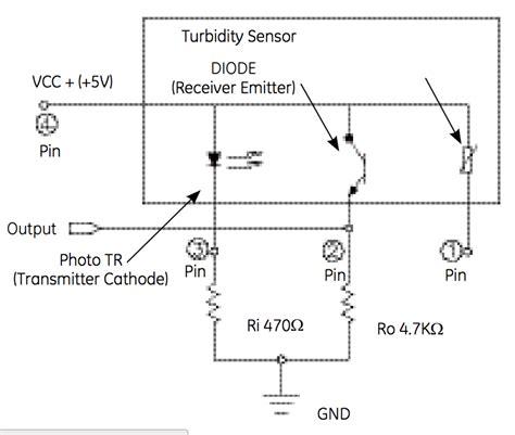 what purpose do resistors serve what purpose do resistors serve 28 images make 100 resistor enamel pins by burnich