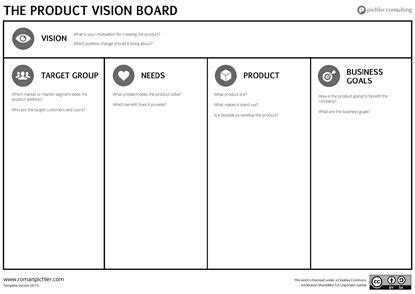 vision design management the product vision board business product design
