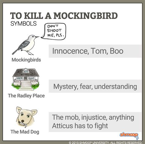 theme of redemption in to kill a mockingbird robert e lee ewell bob in to kill a mockingbird chart