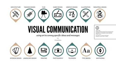 visual communication design skills design futuring graphic design the printing press