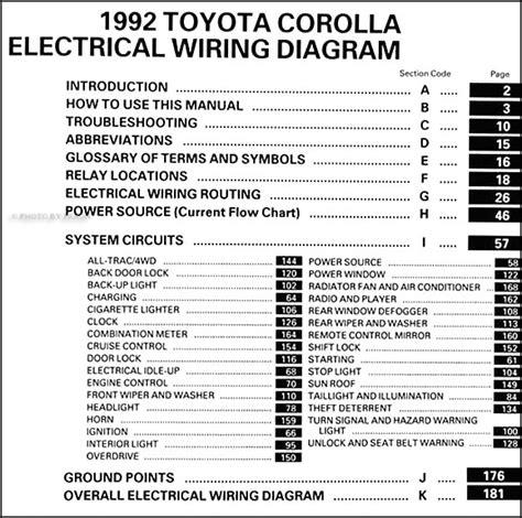 1992 toyota wiring diagram 1992 toyota corolla wiring diagram manual original