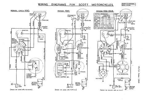skyjack box diagram mercury box diagram