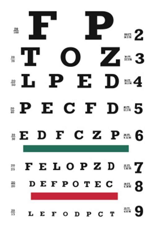 printable eye chart 20 15 lasikdisaster com
