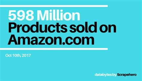 the 33 best selling travel products on amazon how many products does amazon sell