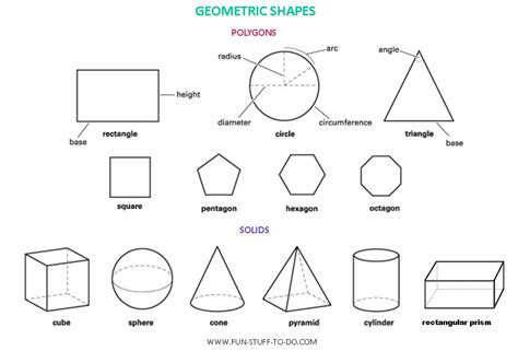 Three Dimensional Shapes Worksheets For Grade by Polygon Shapes Worksheets 3d Shape Outlines The Outlines