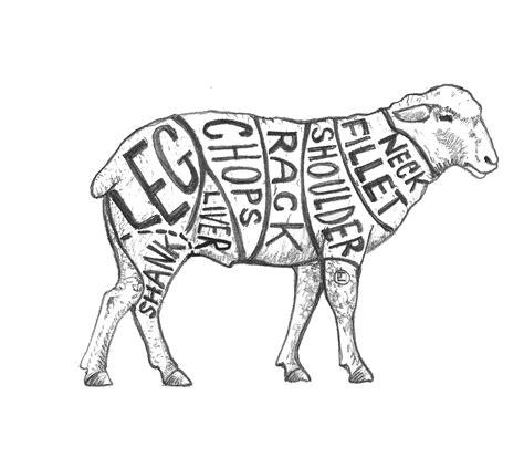 Rack Of Lamb lamb chart farm