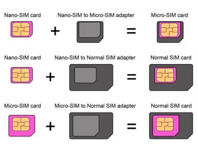 micro sim card template for samsung galaxy s4 samsung sim card size for samsung galaxy s4 samsung