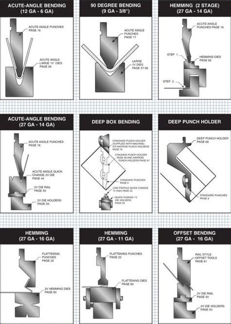 Individual Steel Pin 14 02mm press brake tooling information on globalspec machine