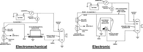 viewing  thread generator  alternator conversion