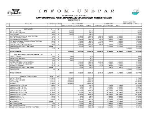 020 Ejemplo De Presupuesto Mano De Obra Materiales Y   020 ejemplo de presupuesto mano de obra materiales y