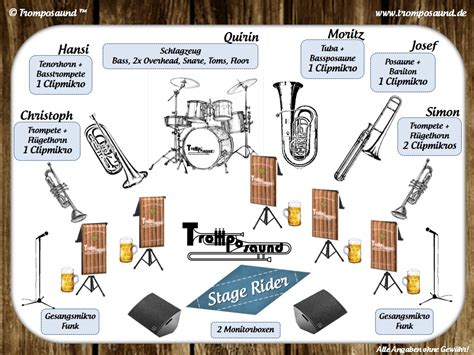 Zeitungsartikel Design Vorlage Tromposaund Blasmusik Bis Brass Musik Medien Presse