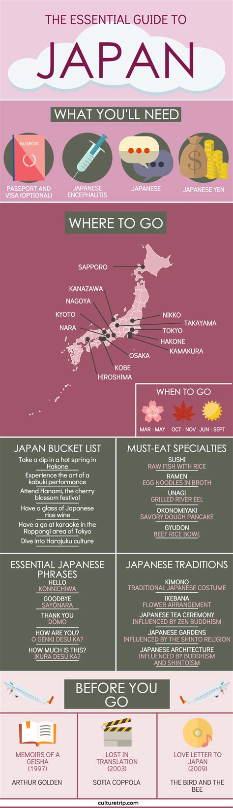 japan travel brochure template the best of culture in japan japan trips abroad and