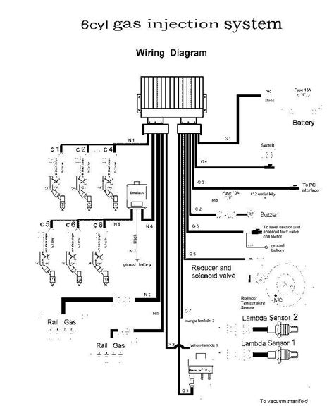 lpg wiring diagram lpg cng ecu for 5 6 and 8 cylinder injection cars id 7106181 product details view lpg cng