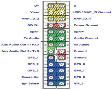 asus motherboard usb pinout wiring diagrams wiring diagrams