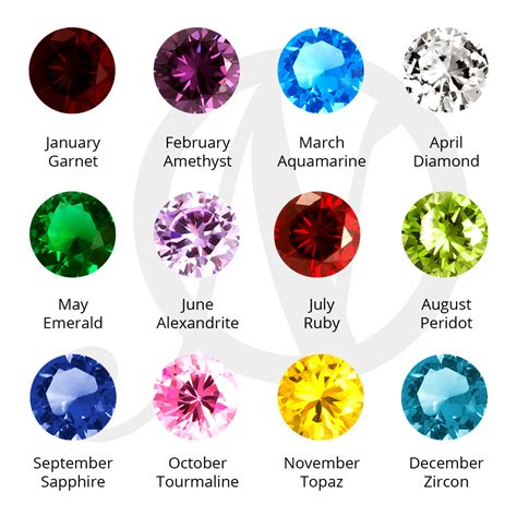 color birthstones aug 31 birthstone color driverlayer search engine
