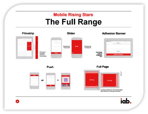mobile ad mobile advertising trends what publishers should