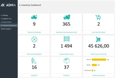 Simple Inventory Management Template Adnia Solutions Simple Dashboard Template
