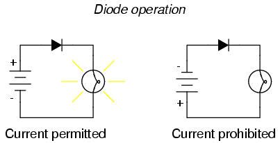diode symbol current flow direction conventional versus electron flow