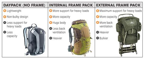 Backpack Size by Backpack Guide Trading Post
