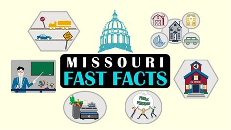 new year 2015 fast facts updated reports missouri fast facts 2015 show me institute