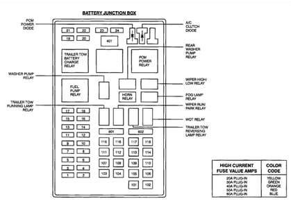 2005 ford expedition fuse box diagram 2005 expedition fuse box diagram fuse box and wiring diagram