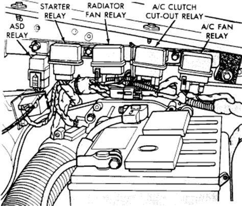 how petrol cars work 1993 dodge caravan instrument cluster 1990 dodge caravan 3 3l i am told there is a fuse box under fixya