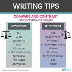Compare And Contrast Essay Tips by 1000 Images About Basic Writing Tips On Writing Tips Grammar And Writing